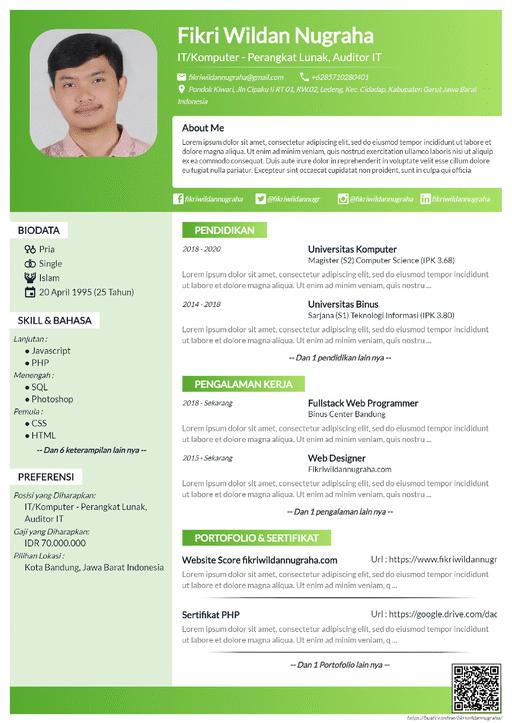 Curriculum Vitae Lush - CV Lampiran Email